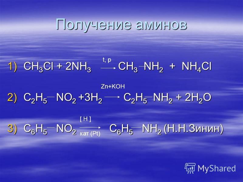 Получение аминов 1)CH 3 Cl + 2NH 3 CH 3 NH 2 + NH 4 Cl 2)С 2 H 5 NO 2 +3H 2 C 2 H 5 NH 2 + 2H 2 O 3)C 6 H 5 NO 2 C 6 H 5 NH 2 (Н.Н.Зинин) t, p [ H ] кат (Pt) Zn+KOH