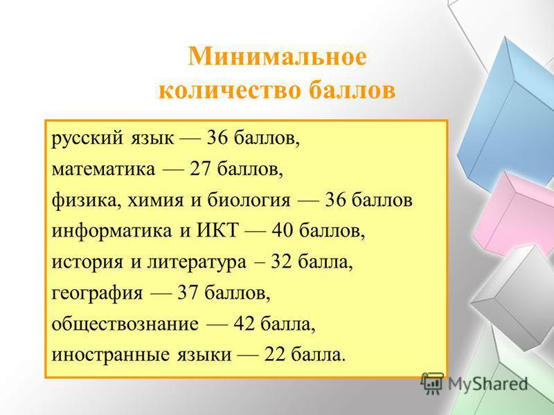 Минимальное количество баллов русский язык 36 баллов, математика 27 баллов, физика, химия и биология 36 баллов информатика и ИКТ 40 баллов, история и литература – 32 балла, география 37 баллов, обществознание 42 балла, иностранные языки 22 балла.