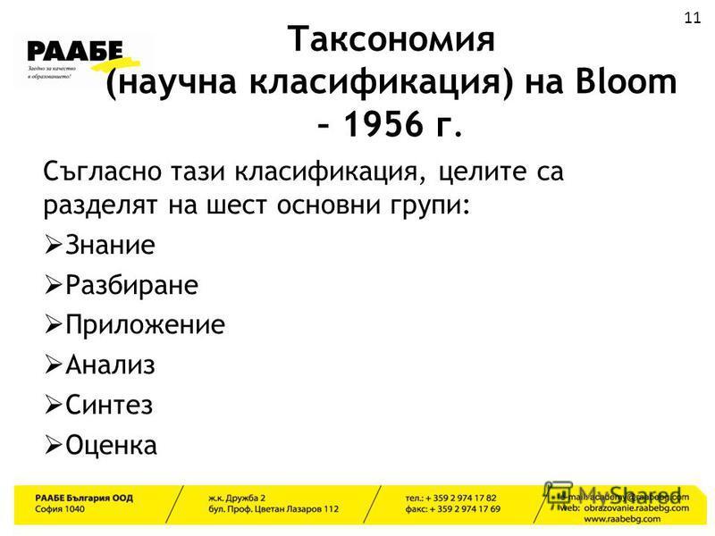 Таксономия (научна класификация) на Bloom – 1956 г. Съгласно тази класификация, целите са разделят на шест основни групи: Знание Разбиране Приложение Анализ Синтез Оценка 11
