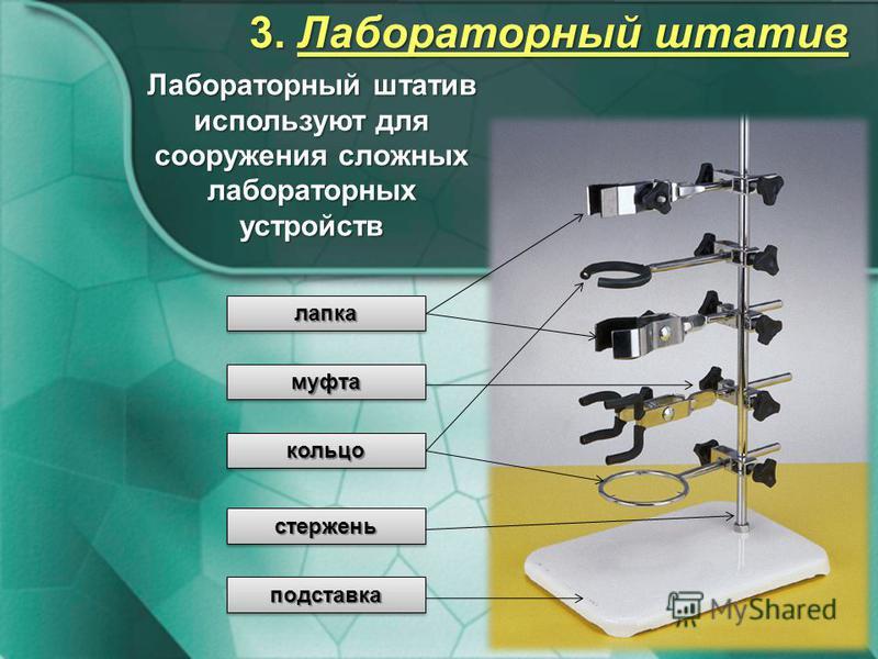 3. Лабораторный штатив Лабораторный штатив используют для сооружения сложных лабораторных устройств подставка стержень кольцо муфта лапка