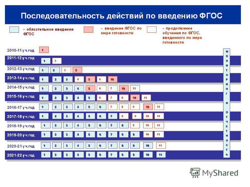 11 Базовые национальные ценности российского общества