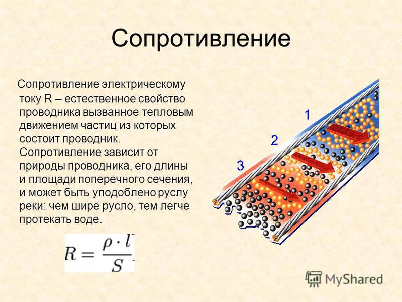 Сопротивление Сопротивление электрическому току R – естественное свойство проводника вызванное тепловым движением частиц из которых состоит проводник. Сопротивление зависит от природы проводника, его длины и площади поперечного сечения, и может быть