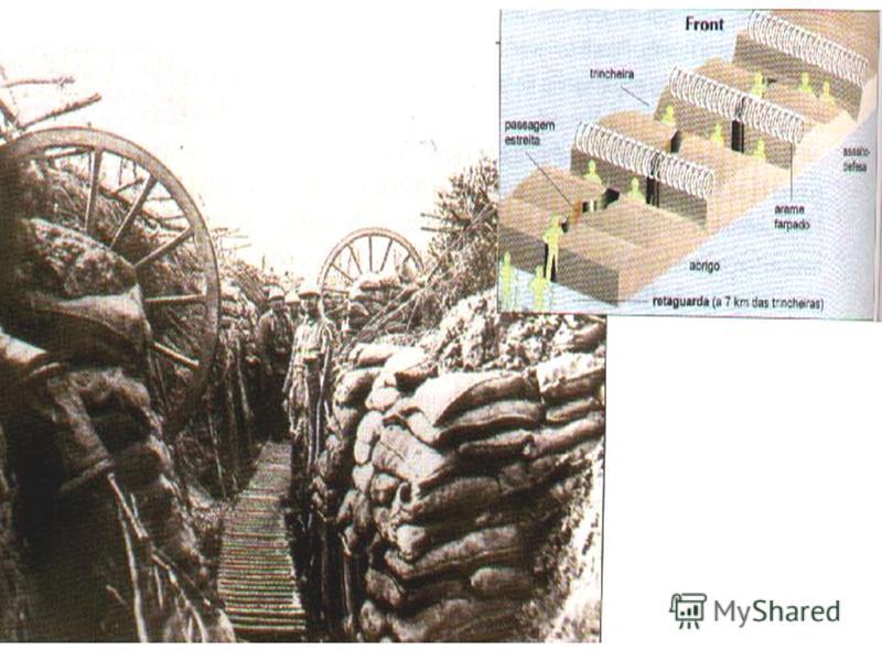 3.1. A guerra de movimento 3.2. A guerra de posição (trincheiras) 3.3. 1917: Dois fatos marcantes Saída da Rússia, devido à Revolução Socialista (Tratado de Brest-Litovsk - 1918); Entrada dos Estados Unidos.