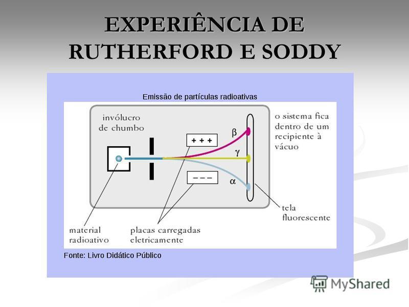 EXPERIÊNCIA DE RUTHERFORD E SODDY