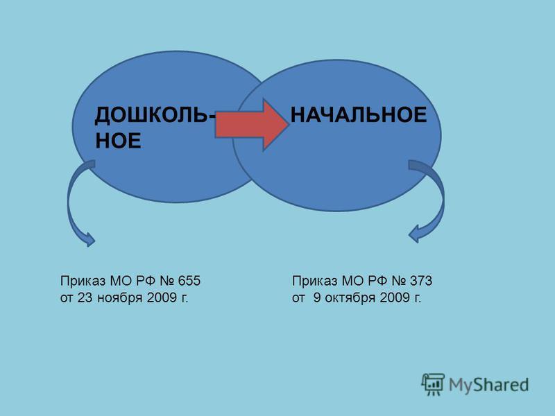 ДОШКОЛЬ- НОЕ НАЧАЛЬНОЕ Приказ МО РФ 655 от 23 ноября 2009 г. Приказ МО РФ 373 от 9 октября 2009 г.