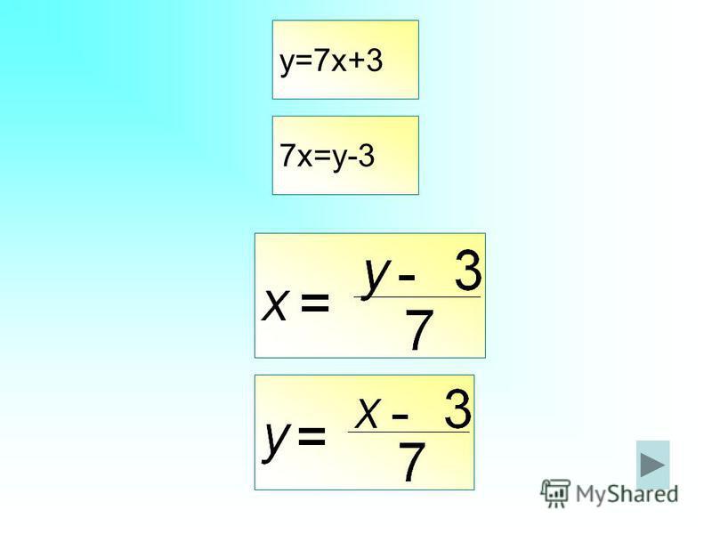 y=7x+3 7x=y-3