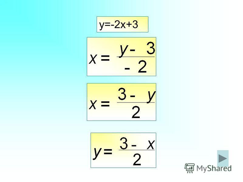 y=-2x+3