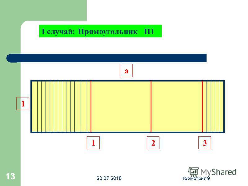 22.07.2015 геометрия 9 13 1 1 2 3 а I случай: Прямоугольник П1