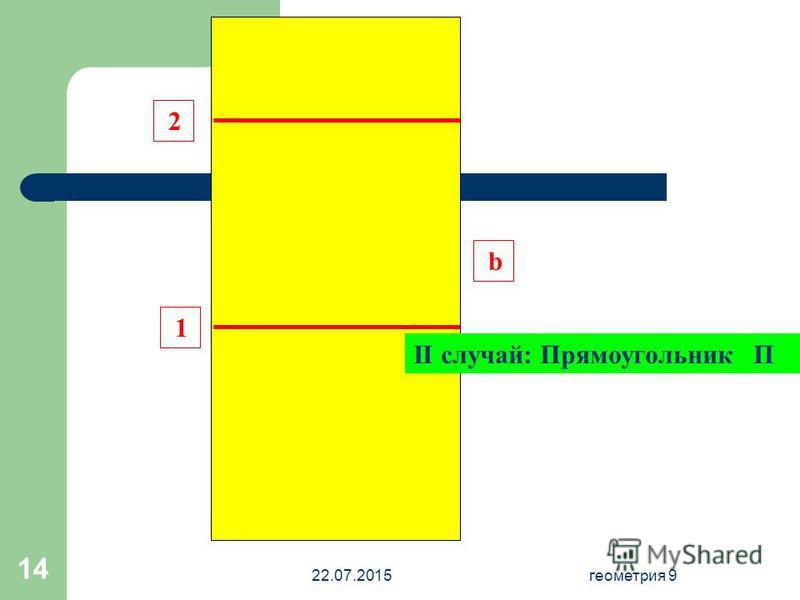22.07.2015 геометрия 9 14 1 2 b II случай: Прямоугольник П