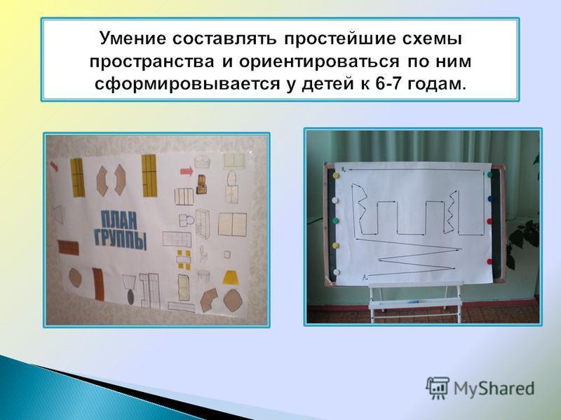 Умение составлять простейшие схемы пространства и ориентироваться по ним сформировывается у детей к 6-7 годам.