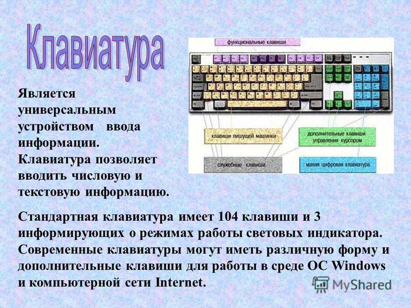 Является универсальным устройством ввода информации. Клавиатура позволяет вводить числовую и текстовую информацию. Стандартная клавиатура имеет 104 клавиши и 3 информирующих о режимах работы световых индикатора. Современные клавиатуры могут иметь раз
