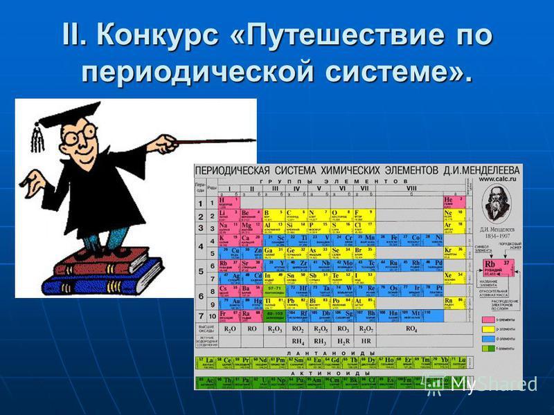 II. Конкурс «Путешествие по периодической системе».