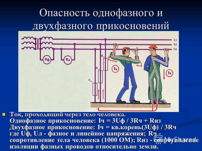 Опасность однофазного и двухфазного прикосновений Ток, проходящий через тело человека. Однофазное прикосновение: Iч = 3Uф / 3Rч + Rиз Двухфазное прикосновение: Iч = кв.корень(3Uф) / 3Rч где Uф, Uл - фазное и линейное напряжения; Rч - сопротивление те