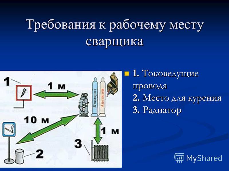 Требования к рабочему месту сварщика 1. Токоведущие провода 2. Место для курения 3. Радиатор 1. Токоведущие провода 2. Место для курения 3. Радиатор