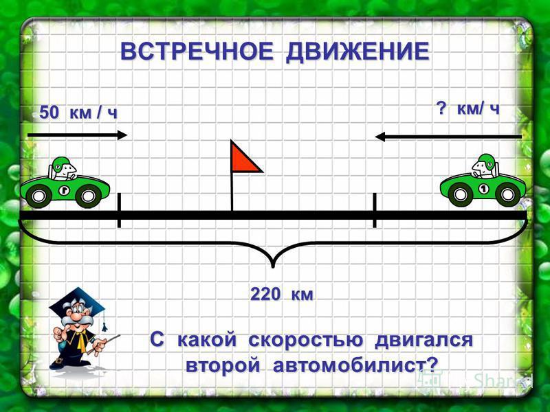 ВСТРЕЧНОЕДВИЖЕНИЕ ВСТРЕЧНОЕ ДВИЖЕНИЕ 220 км С какой скоростью двигался второй автомобилист? 50 км / ч 50 км / ч ? км/ ч