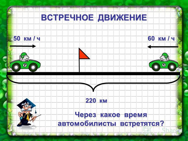 50 км / ч 50 км / ч 220 км 220 км Через какое время автомобилисты встретятся? 60 км / ч 60 км / ч