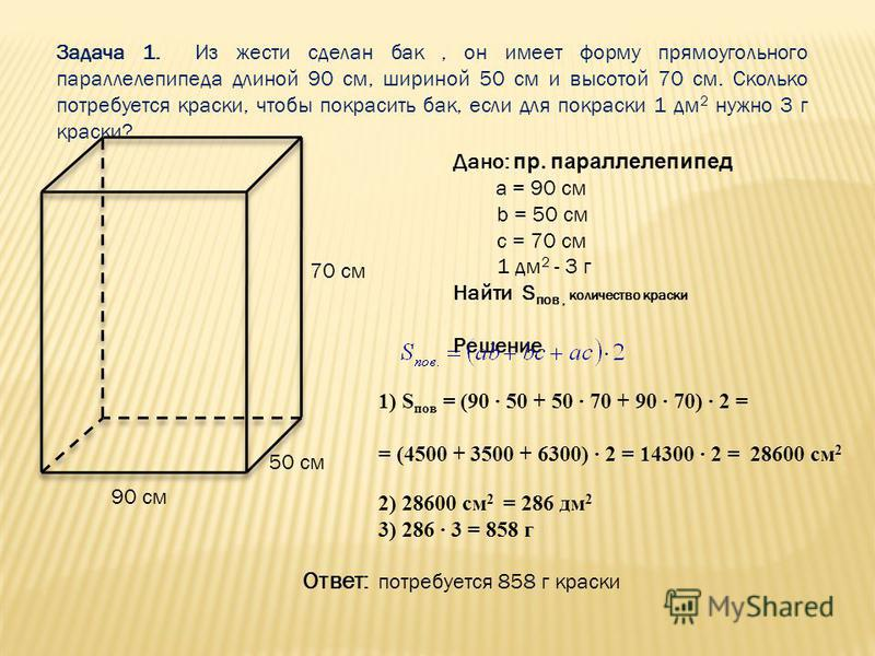 Задача 1. Из жести сделан бак, он имеет форму прямоугольного параллелепипеда длиной 90 см, шириной 50 см и высотой 70 см. Сколько потребуется краски, чтобы покрасить бак, если для покраски 1 дм 2 нужно 3 г краски? Дано: пр. параллелепипед a = 90 см b