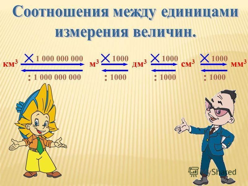 1000 : м 3 м 3 мм 3 см 3 км 3 дм 3 1000 : : 1 000 000 000 :