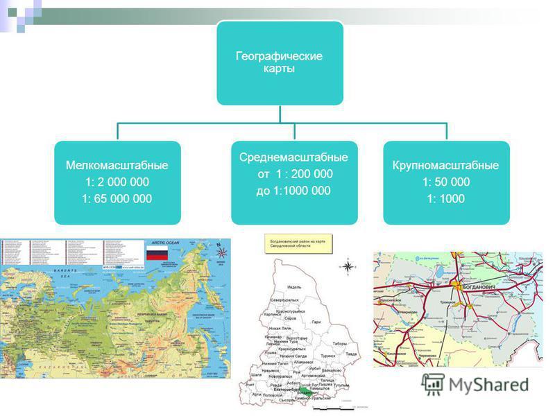 Географические карты Мелкомасштабные 1: 2 000 000 1: 65 000 000 Среднемасштабные от 1 : 200 000 до 1:1000 000 Крупномасштабные 1: 50 000 1: 1000