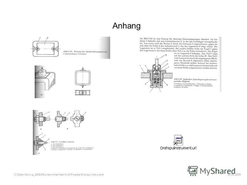 22.03.2009C:\Daten\Schule_2008-08\Unterrichtsmittel\KUE\Projekte\Drehspulinstrument Anhang
