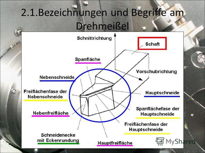 2.1.Bezeichnungen und Begriffe am Drehmeißel