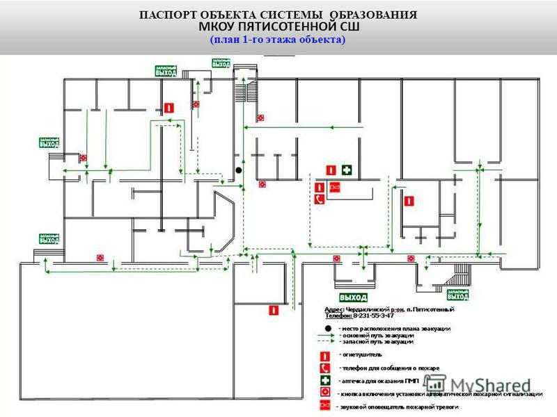 ПАСПОРТ ОБЪЕКТА СИСТЕМЫ ОБРАЗОВАНИЯ МКОУ ПЯТИСОТЕННОЙ СШ (план 1-го этажа объекта) ПАСПОРТ ОБЪЕКТА СИСТЕМЫ ОБРАЗОВАНИЯ МКОУ ПЯТИСОТЕННОЙ СШ (план 1-го этажа объекта)