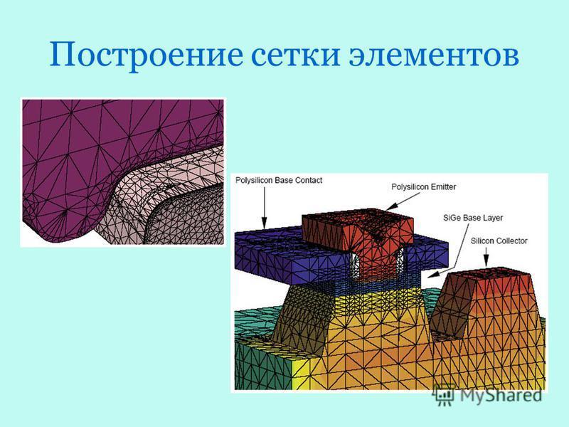 Построение сетки элементов