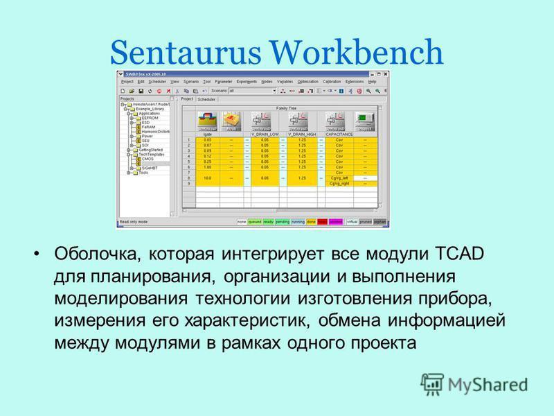 Sentaurus Workbench Оболочка, которая интегрирует все модули TCAD для планирования, организации и выполнения моделирования технологии изготовления прибора, измерения его характеристик, обмена информацией между модулями в рамках одного проекта