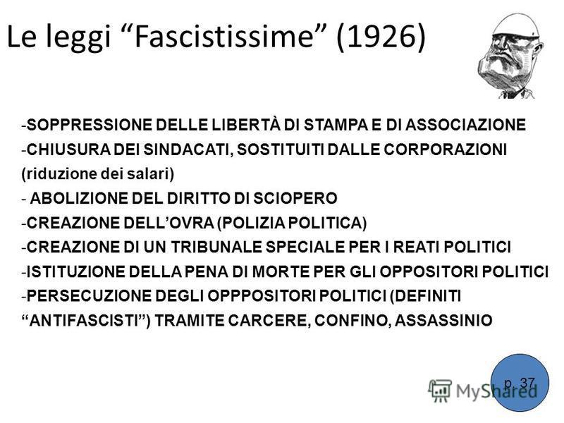 Le leggi Fascistissime (1926) -SOPPRESSIONE DELLE LIBERTÀ DI STAMPA E DI ASSOCIAZIONE -CHIUSURA DEI SINDACATI, SOSTITUITI DALLE CORPORAZIONI (riduzione dei salari) - ABOLIZIONE DEL DIRITTO DI SCIOPERO -CREAZIONE DELLOVRA (POLIZIA POLITICA) -CREAZIONE