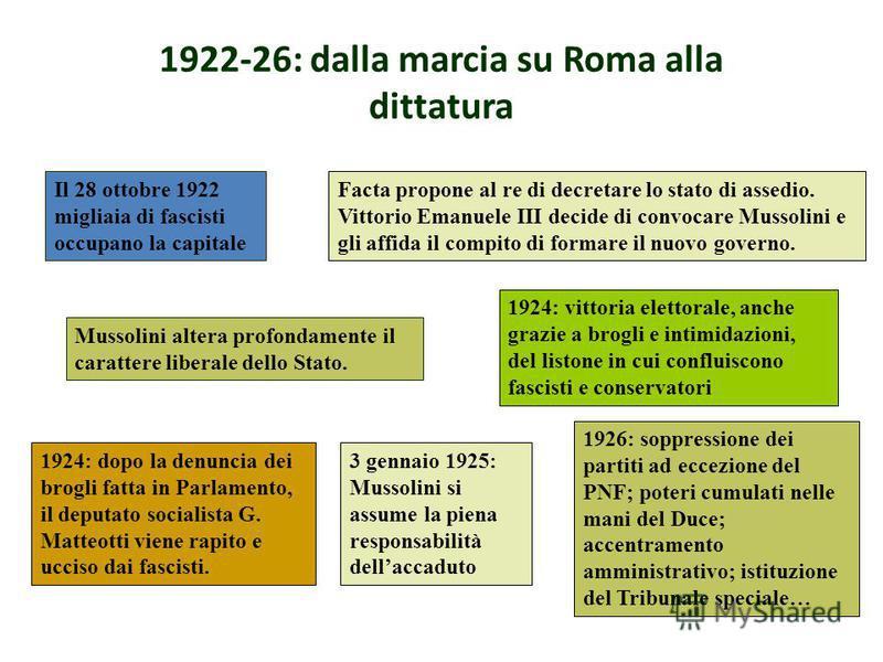 1922-26: dalla marcia su Roma alla dittatura Il 28 ottobre 1922 migliaia di fascisti occupano la capitale Facta propone al re di decretare lo stato di assedio. Vittorio Emanuele III decide di convocare Mussolini e gli affida il compito di formare il
