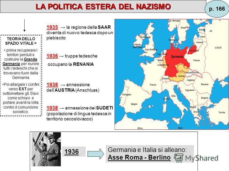 1938 Annessione dellAUSTRIA (Anschluss) invade la regione dei Sudeti, parte della Cecoslovacchia (popolazione di lingua tedesca). LA POLITICA ESTERA DEL NAZISMO TEORIA DELLO SPAZIO VITALE = prima recuperare i territori perduti e costruire la Grande G