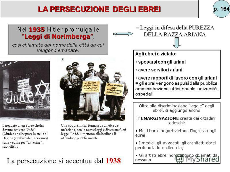 LA COSTRUZIONE DI UNO STATO TOTALITARIO Soppressione dei poteri del Parlamento Chiusura di tutti i partiti tranne quello nazista Chiusura dei sindacati dei lavoratori Imposizione della censura Creazione di due corpi di polizia soppressione delle libe