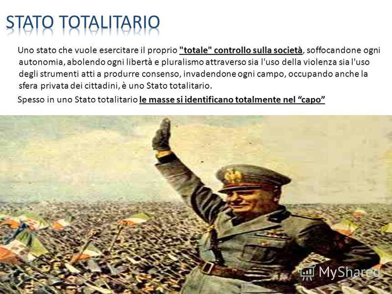1922-26: regime autoritario 1926-1943: regime totalitario Benito MussoliniV. Emanuele III Gran Consiglio del fascismo Potere legislativo Potere esecutivo Potere giudiziario La Chiesa cattolica, con Pio XI, sigla con lo Stato italiano i patti laterane