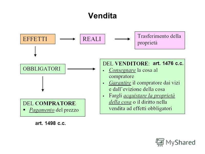 Vendita art. 1476 c.c. art. 1498 c.c.