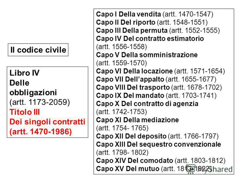 Libro IV Delle obbligazioni (artt. 1173-2059) Titolo III Dei singoli contratti (artt. 1470-1986) Capo I Della vendita (artt. 1470-1547) Capo II Del riporto (artt. 1548-1551) Capo III Della permuta (artt. 1552-1555) Capo IV Del contratto estimatorio (