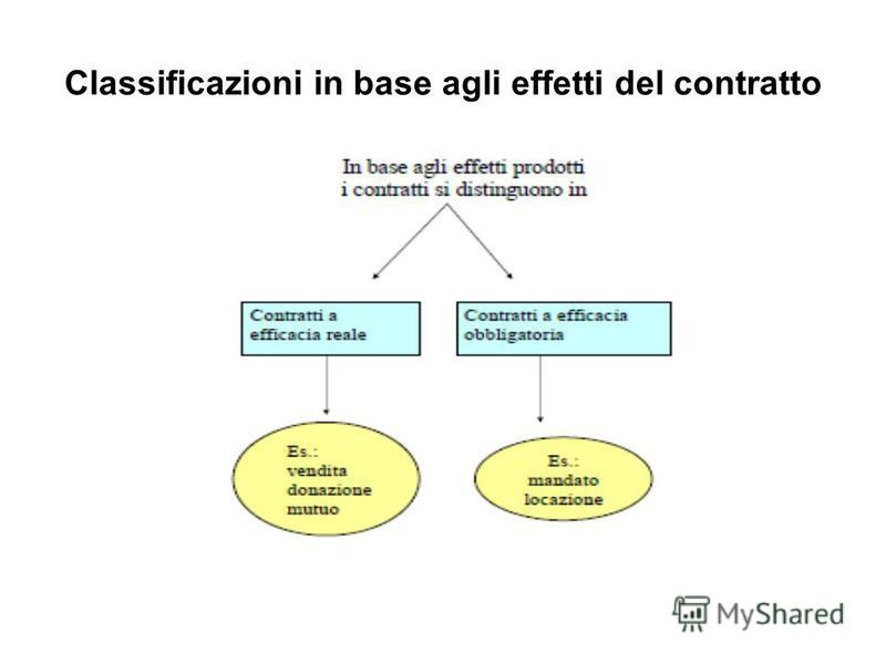 Classificazioni in base agli effetti del contratto