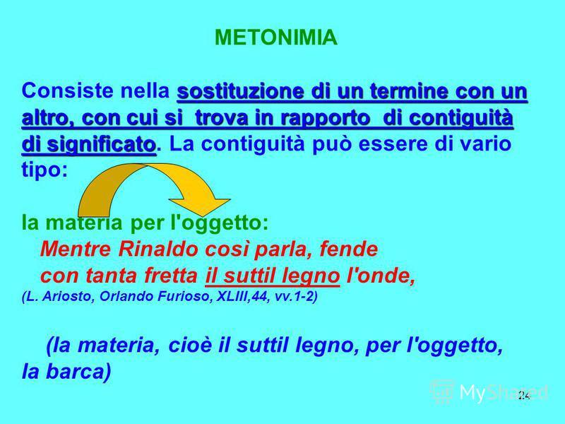 23 FIGURE RETORICHE DI SIGNIFICATO L'ossimoro (2) Esempi letterari  bianca bianca nel t tt tacito tumulto (G. PASCOLI) Sentia nell'inno la d dd dolcezza amara de' canti uditi da faciullo...... (G.Giusti, Sant'Ambrogio, vv.65-66)