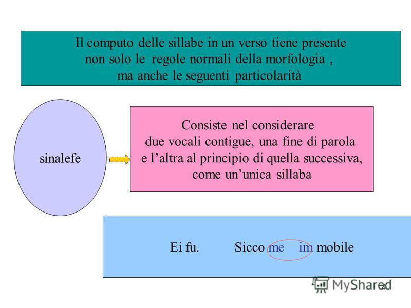 3 I versi della tradizione poetica italiana sono costituiti da un numero predeterminato di sillabe, dal quale prendono il nome 2 sillabe Sal/za binario 3 sillabe ti /scher/ni ternario 4 sillabe da/mi/gel/la quaternario 5 sillabe nin/fa gen/ti/le quin