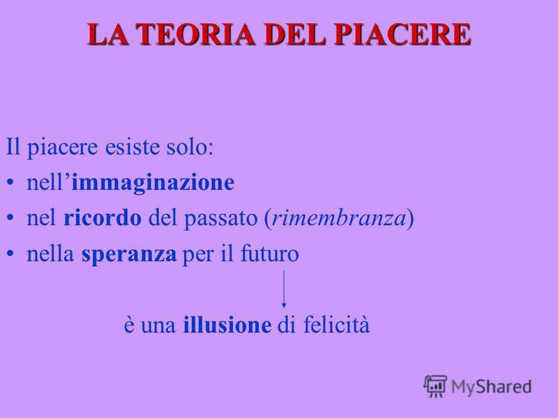 Il piacere esiste solo: nellimmaginazione nel ricordo del passato (rimembranza) nella speranza per il futuro è una illusione di felicità LA TEORIA DEL PIACERE
