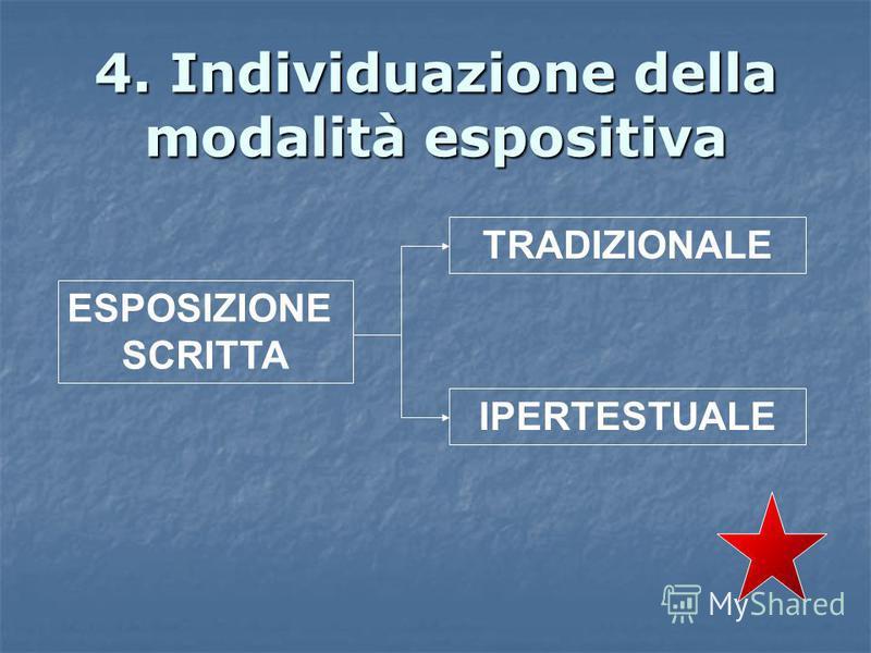 4. Individuazione della modalità espositiva ESPOSIZIONE SCRITTA TRADIZIONALE IPERTESTUALE