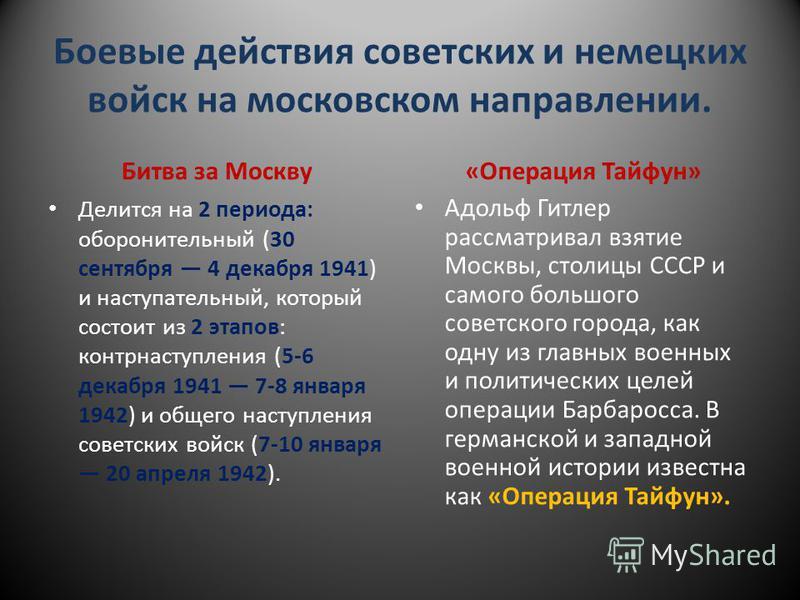 Боевые действия советских и немецких войск на московском направлении. Битва за Москву Делится на 2 периода: оборонительный (30 сентября 4 декабря 1941) и наступательный, который состоит из 2 этапов: контрнаступления (5-6 декабря 1941 7-8 января 1942)