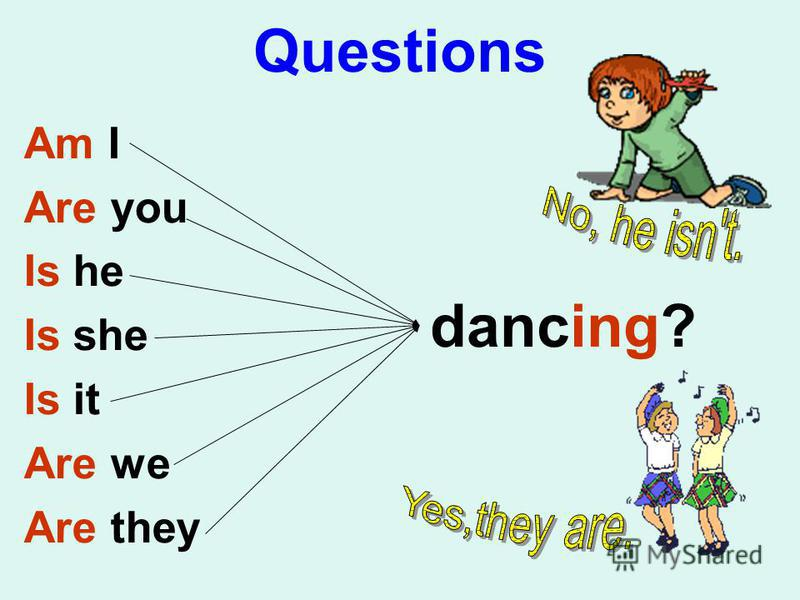 Questions Am I Are you Is he Is she Is it Are we Are they dancing?