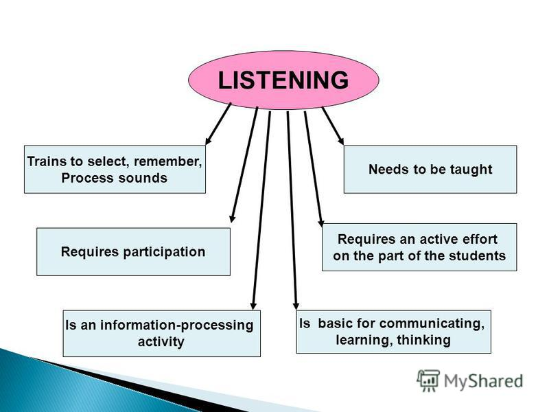 LISTENING Trains to select, remember, Process sounds Is an information-processing activity Requires an active effort on the part of the students Is basic for communicating, learning, thinking Requires participation Needs to be taught