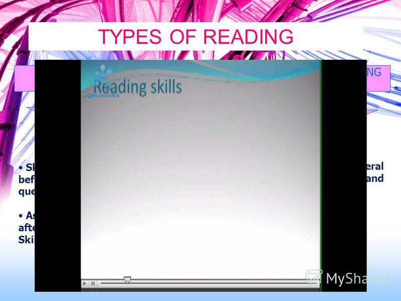 TYPES OF READING SKIMMING GETTING GENERAL INFORMATION SCANNING LOOKING FOR THE DEFINITE INFORMATION INTENSIVE READING GETTING DETAIL INFORMATION T E A C H I N G T I P S Skim read the text before looking at the questions Ask general questions after st