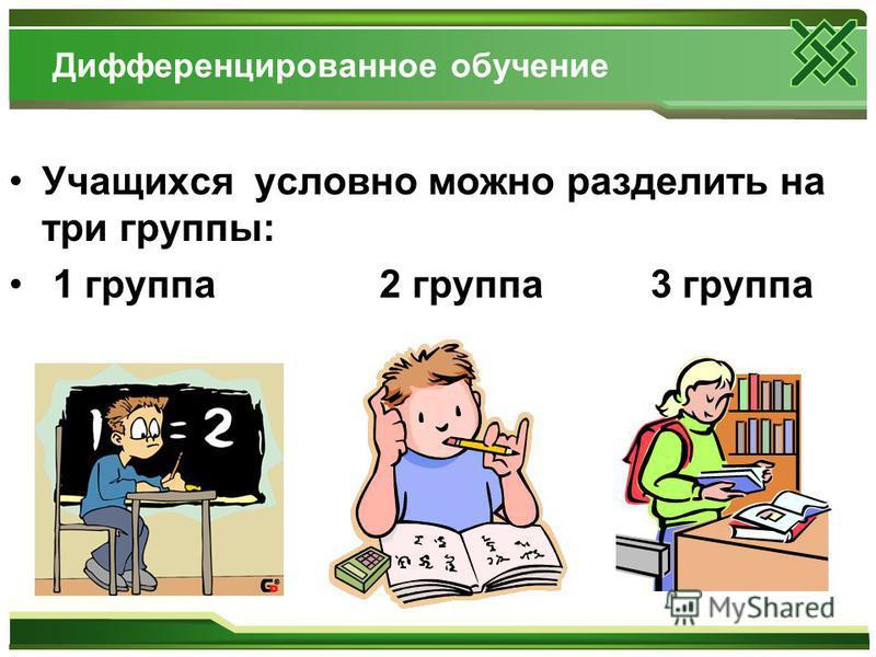 Дифференцированное обучение Учащихся условно можно разделить на три группы: 1 группа 2 группа 3 группа