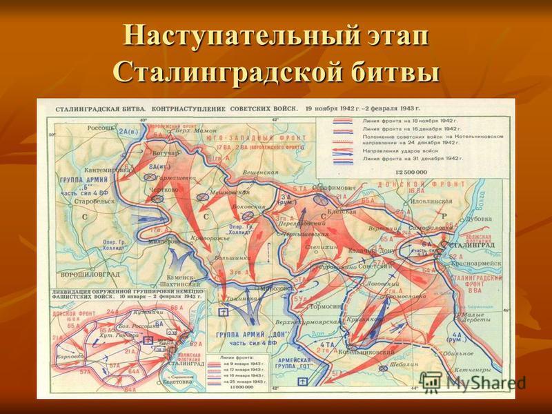 Наступательный этап Сталинградской битвы