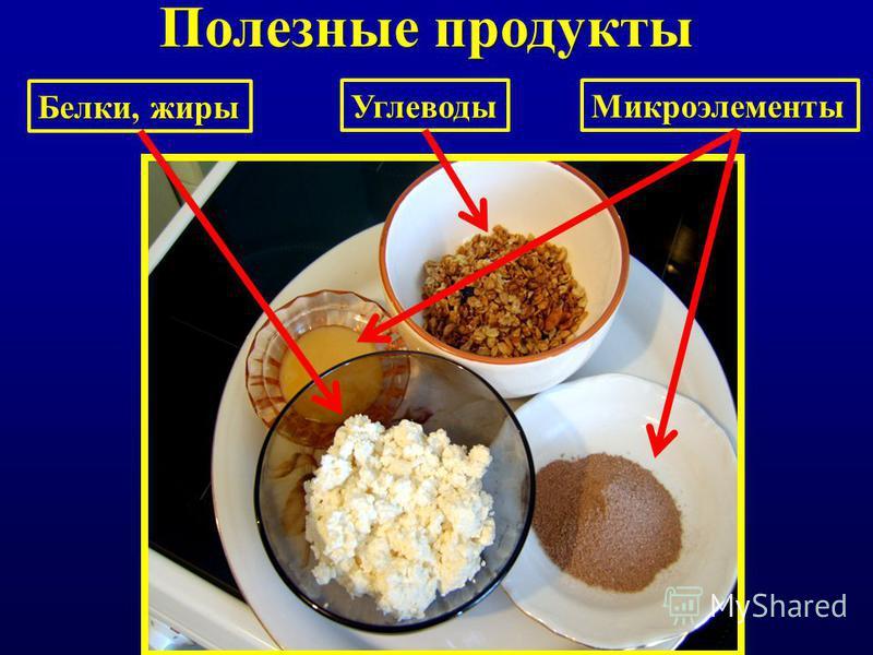 Полезные продукты Белки, жиры Углеводы Микроэлементы