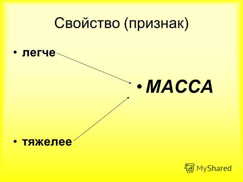 Свойство (признак) МАССА легче тяжелее