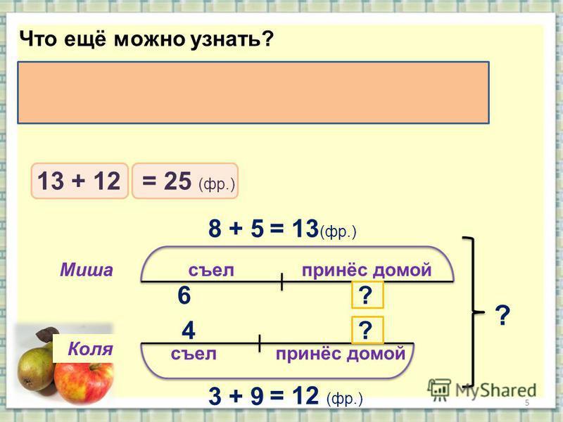 5 съел принёс домой Миша Коля Что ещё можно узнать? 8 + 5= 13 (фр.) 3 + 9 = 12 (фр.) 6 4 ? ? ? Сколько всего фруктов собрали мальчики вместе? 13 + 12= 25 (фр.)