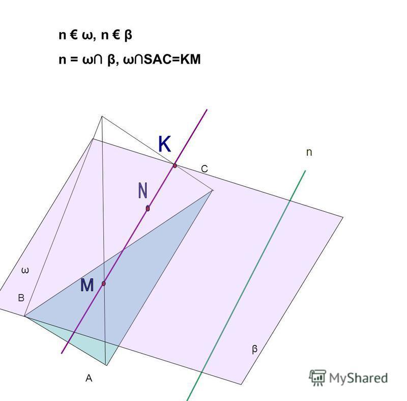 A B C n β ω n ω, n β n = ω β, ωSAC=KM